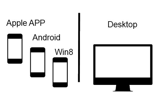 AppsAndDesktop