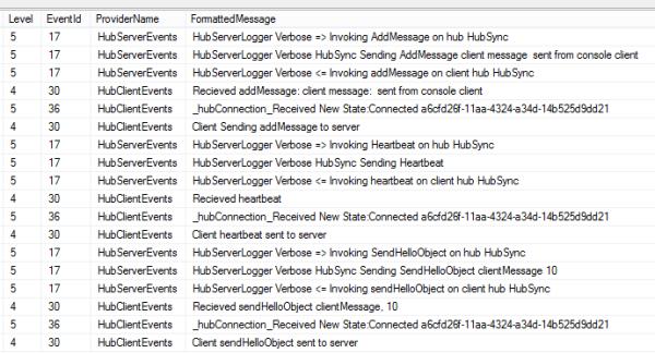ClientSentMessages