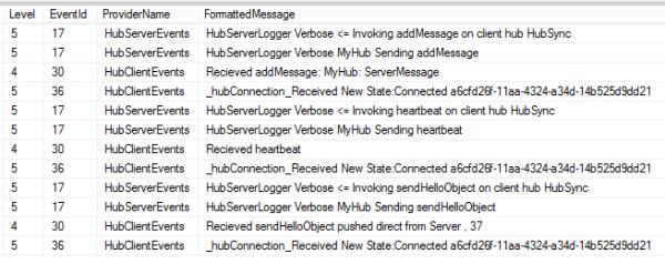 ServerSentMessages