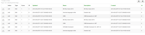 Elasticsearch CRUD  NET provider | Software Engineering