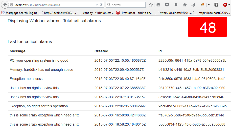 Visualizing Elasticsearch Watcher events using ASP NET Core