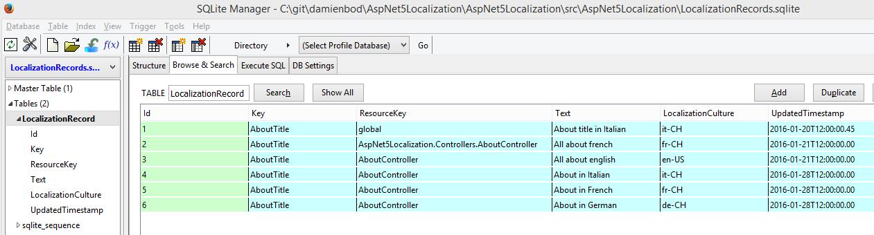 ASP.NET Core using SQL Localization