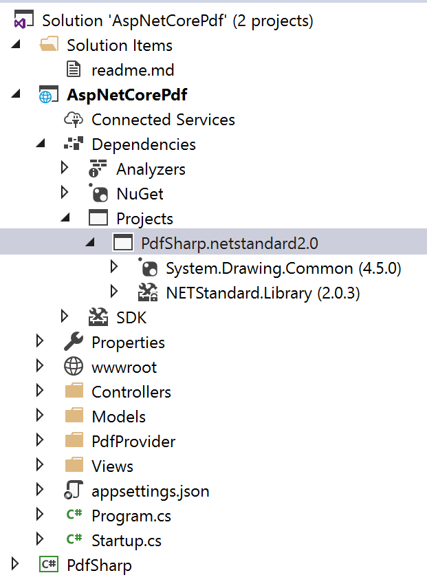 Creating PDF files in ASP NET Core | Software Engineering