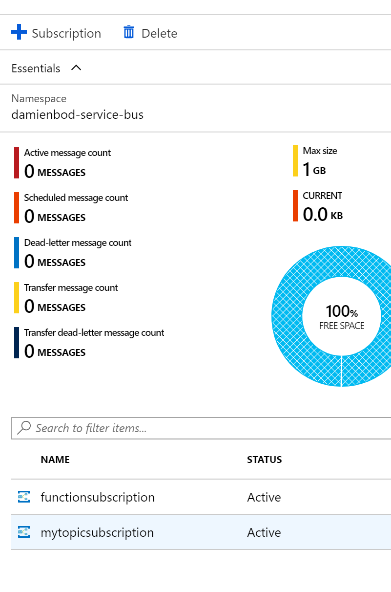Using An Azure Service Bus Topic Subscription In An Azure Function Software Engineering